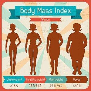 weight-loss-bmi