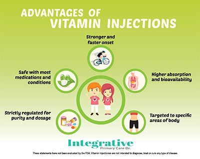 advantages-of-vitamin-injetions